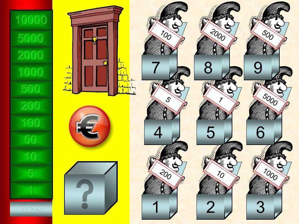 ¡Qué lástima!, ganaste solamente 5.¿Quieres ver lo que está detrás de la puerta en vez de los 5 .