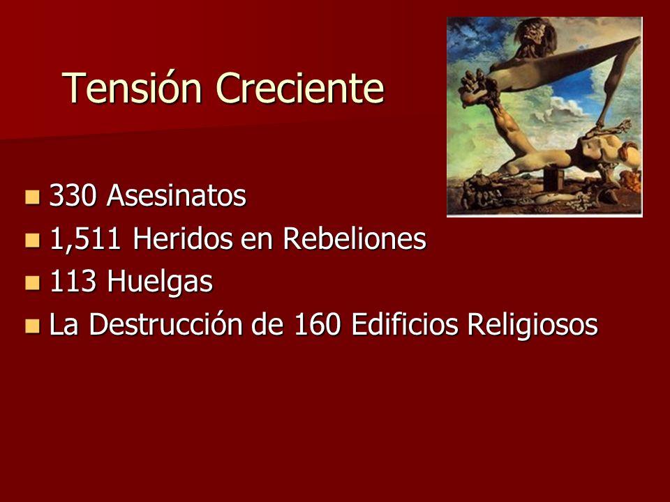 Tensión Creciente 330 Asesinatos 330 Asesinatos 1,511 Heridos en Rebeliones 1,511 Heridos en Rebeliones 113 Huelgas 113 Huelgas La Destrucción de 160