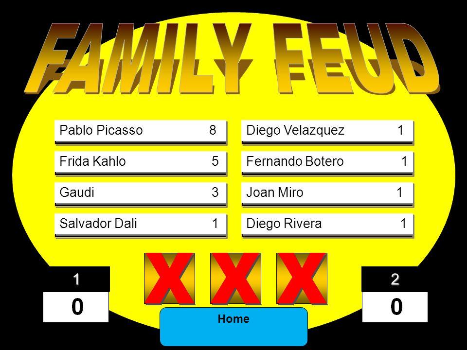 DINOSAUR43 FOSSIL21 SHELLS12 JARASSIC13 EONS5 PERIOD3 SEDIMENT2 5) X X X X X X 4) X X X X X X 3) X X X X X X 2) X X X X X X 1) X X X X X X 8) X X X X X X 7) X X X X X X 6) X X X X X X Costa Rica 8 Machu Picchu 7 Quetzel 6 Palenque 5 Tiahuanaco 4 Las lineas Nazcas 3 Atlantida 2 Un conejo 1 Home