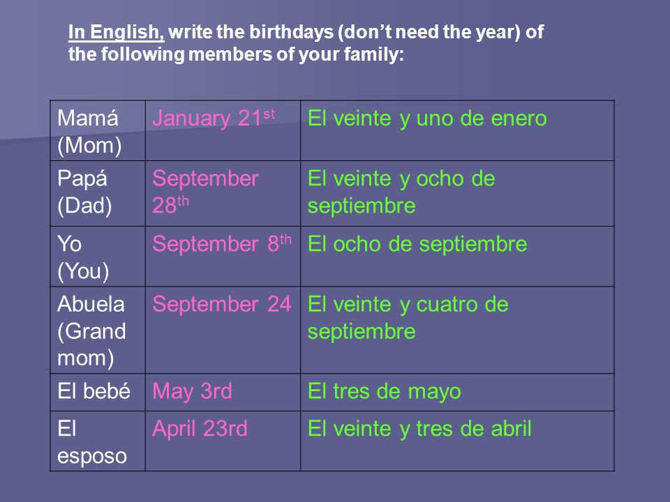 In English, write the birthdays (dont need the year) of the following members of your family: Mamá (Mom) January 21 st El veinte y uno de enero Papá (