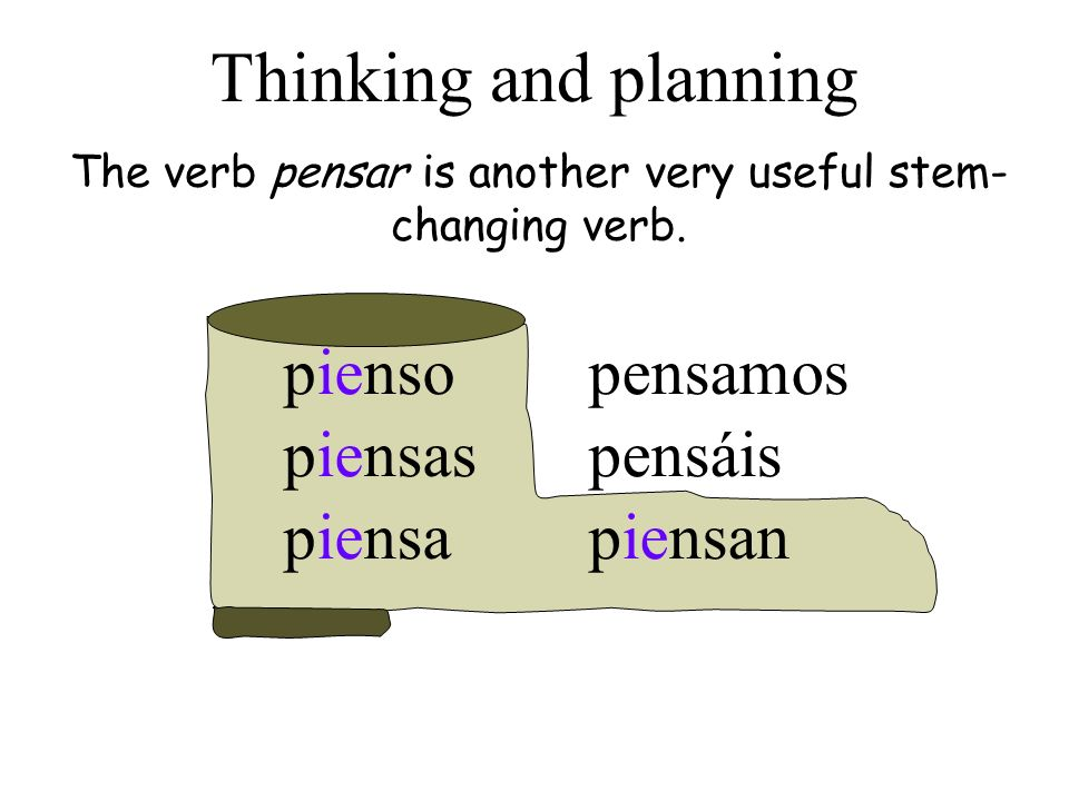 pienso piensas piensa pensamos pensáis piensan Thinking and planning The verb pensar is another very useful stem- changing verb.