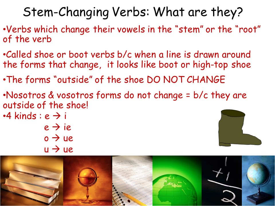 Stem-Changing Verbs: What are they.