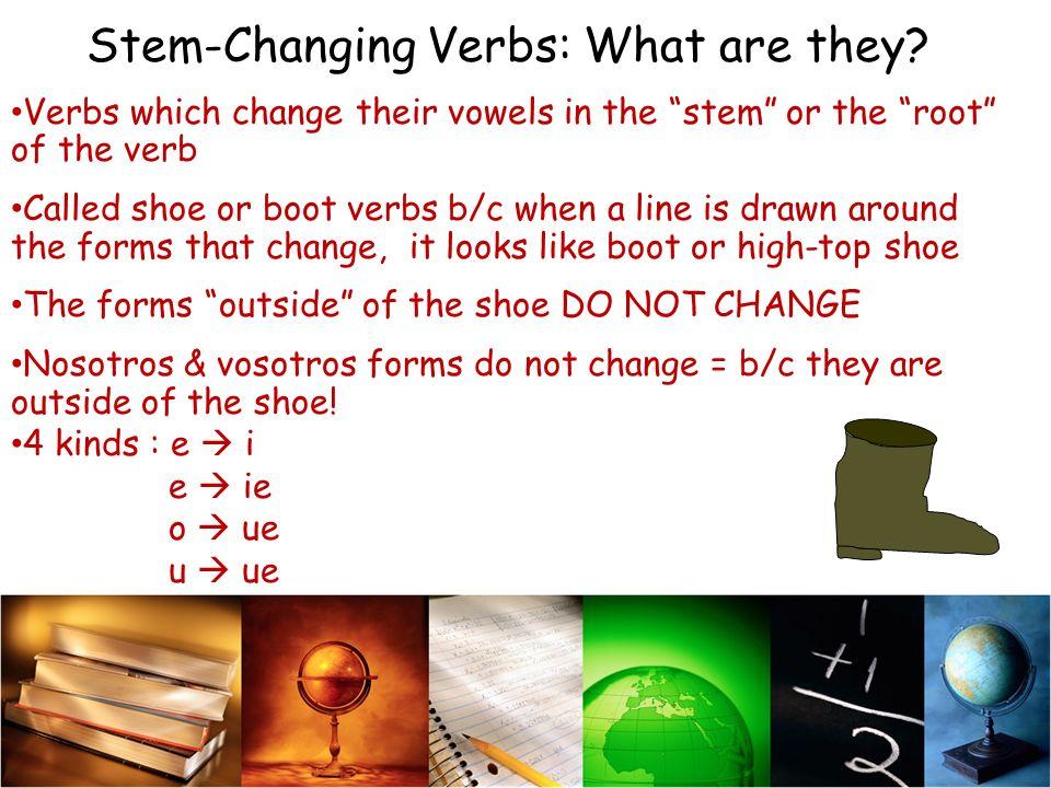 The Present Tense of Stem-Changing Verbs: e ie, e i, o ue, u ue Cap. 5B Sra. Spampinato (El tiempo presente de los verbos de cambio radical)
