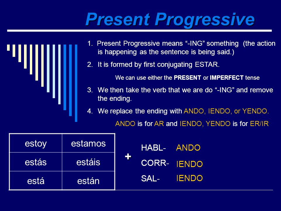 Present Progressive estoyestamos estásestáis estáestán 1.