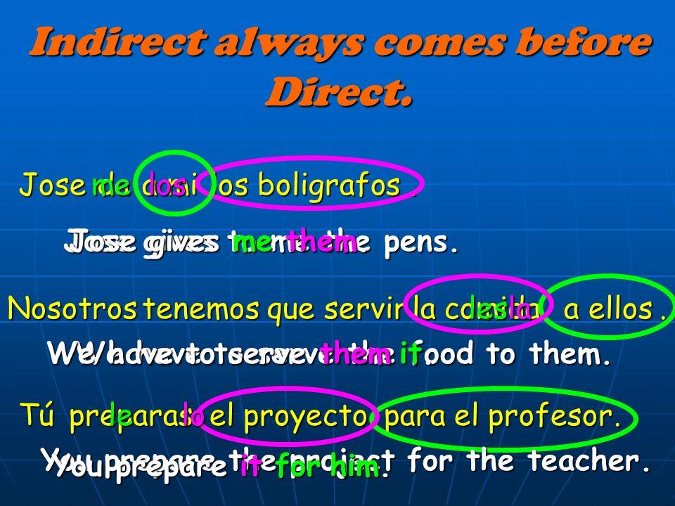 Indirect always comes before Direct.Jose. a mi los boligrafos da Nosotros.
