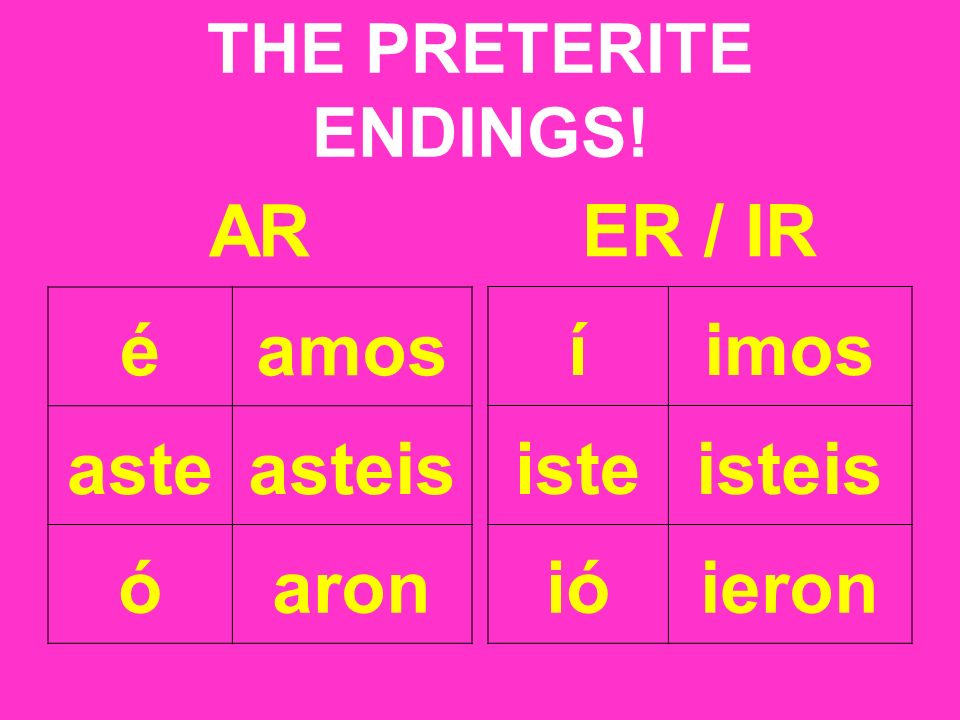 LETS FINALLY TALK ABOUT OUR PAST! Talking about the past is very easy… We follow the same steps as in present tense. 1.Remove the ending (AR, ER, IR)