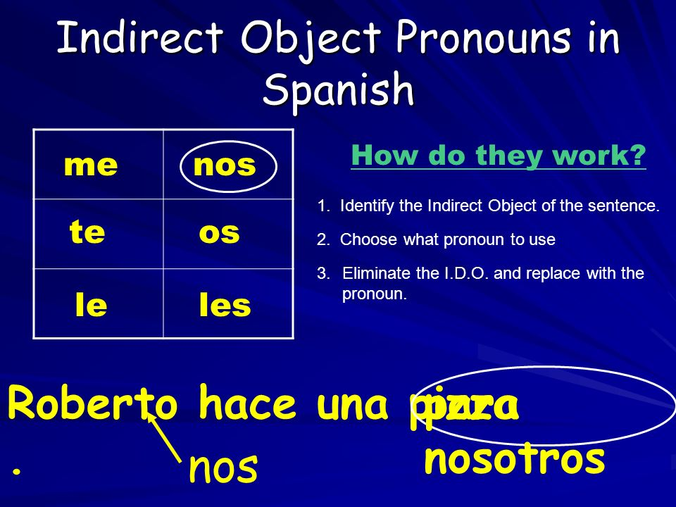 Indirect Object Pronouns What is the problem with the following sentences.