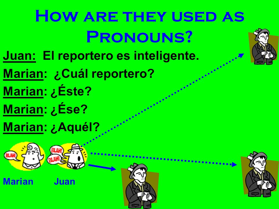 How are they used as Pronouns.Juan: El reportero es inteligente.