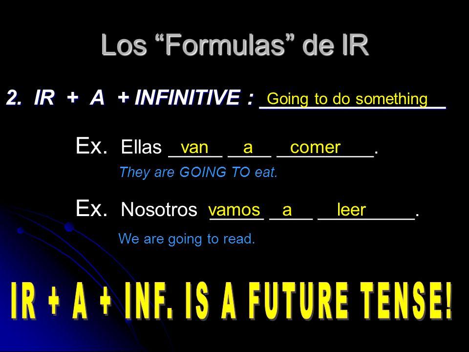 Los Formulas de IR IR + A + LOCATION : _____________ IR + A + LOCATION : _____________ To go to a place Ex. Ellas _____ ____ _________. al avanla casa
