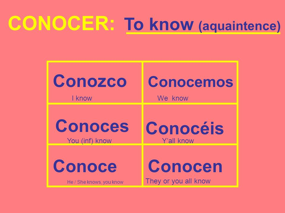 CONOCER: ______________ Conoces Conoce Conocemos Conocéis Conocen To know (aquaintence) Conozco I know You (inf) know He / She knows, you know We know Yall know They or you all know