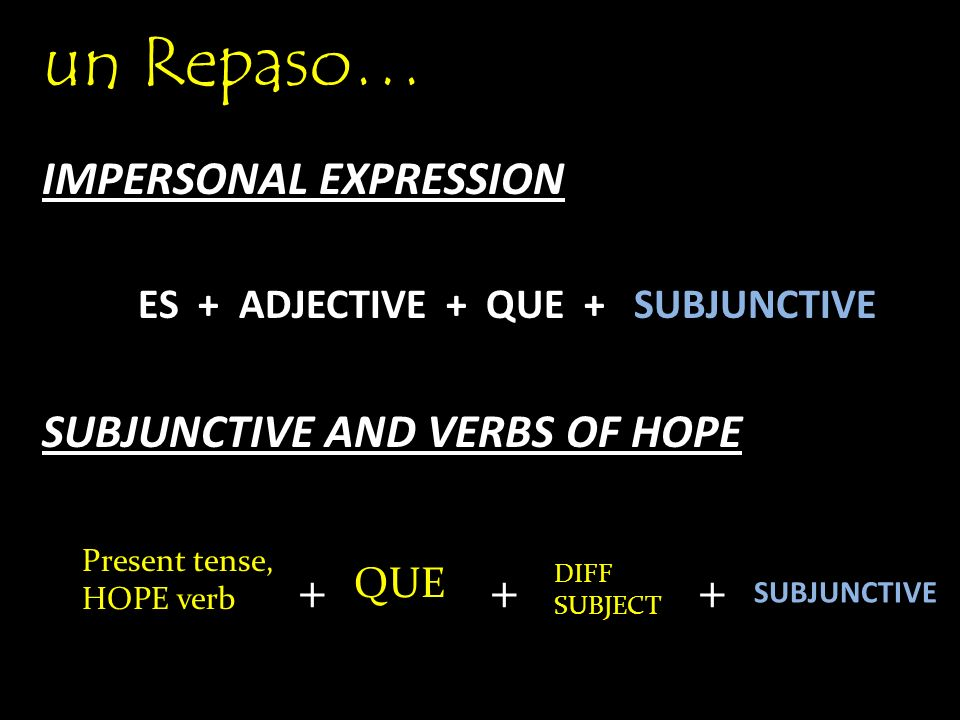 Subjunctive and verbs of influence