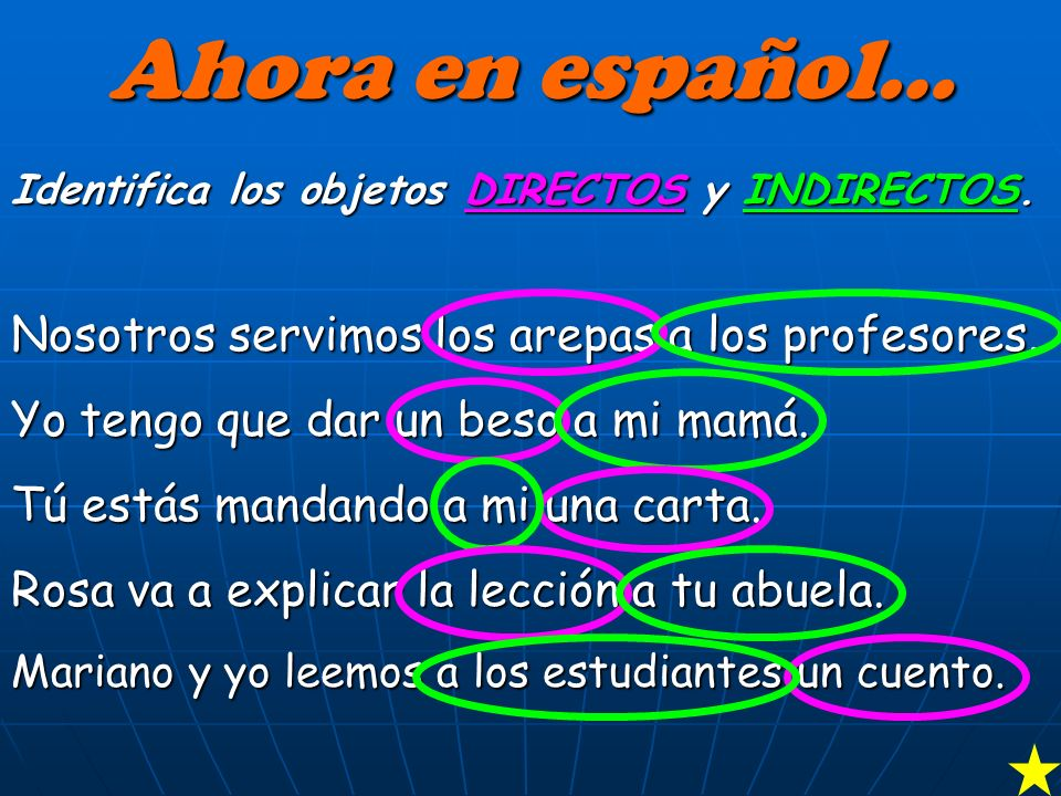 Vamos a practicar… Identify the DIRECT and INDIRECT objects. I give Jasmin the book. We deliver the tacos to the hungry people. I give the sad little