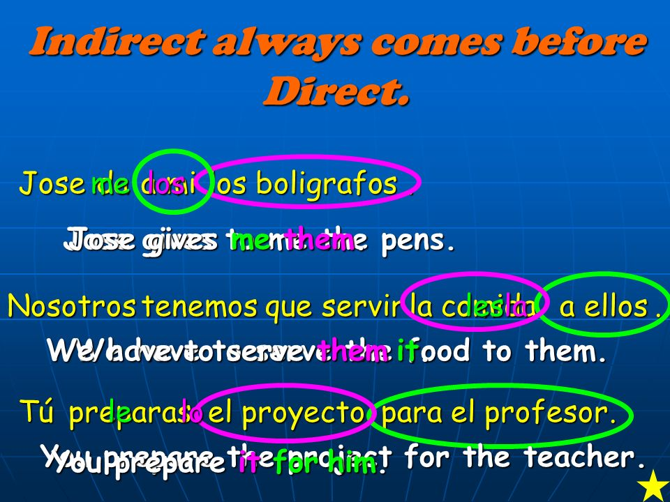 Pronoun placement… We can still place the D.O. and the I.D.O. in the same 3 places: 1. Before the conjugated verb 2. Attached to the INFINITIVE 3. Att
