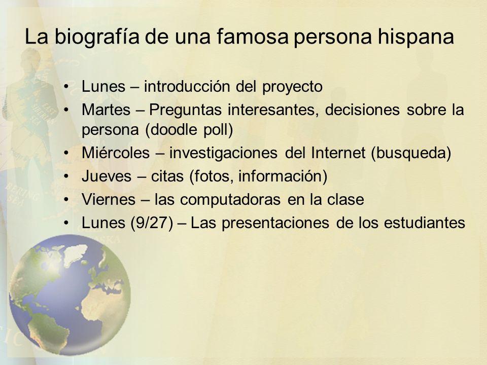 La biografía de una famosa persona hispana Lunes – introducción del proyecto Martes – Preguntas interesantes, decisiones sobre la persona (doodle poll