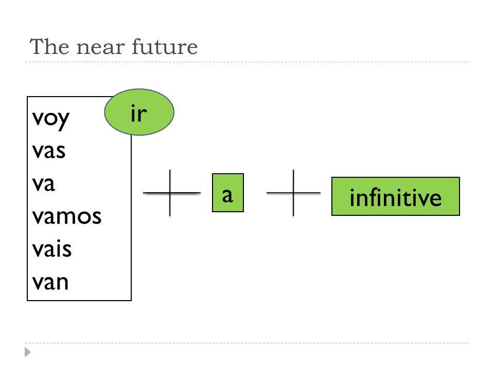 The near future voy vas va vamos vais van a infinitive ir