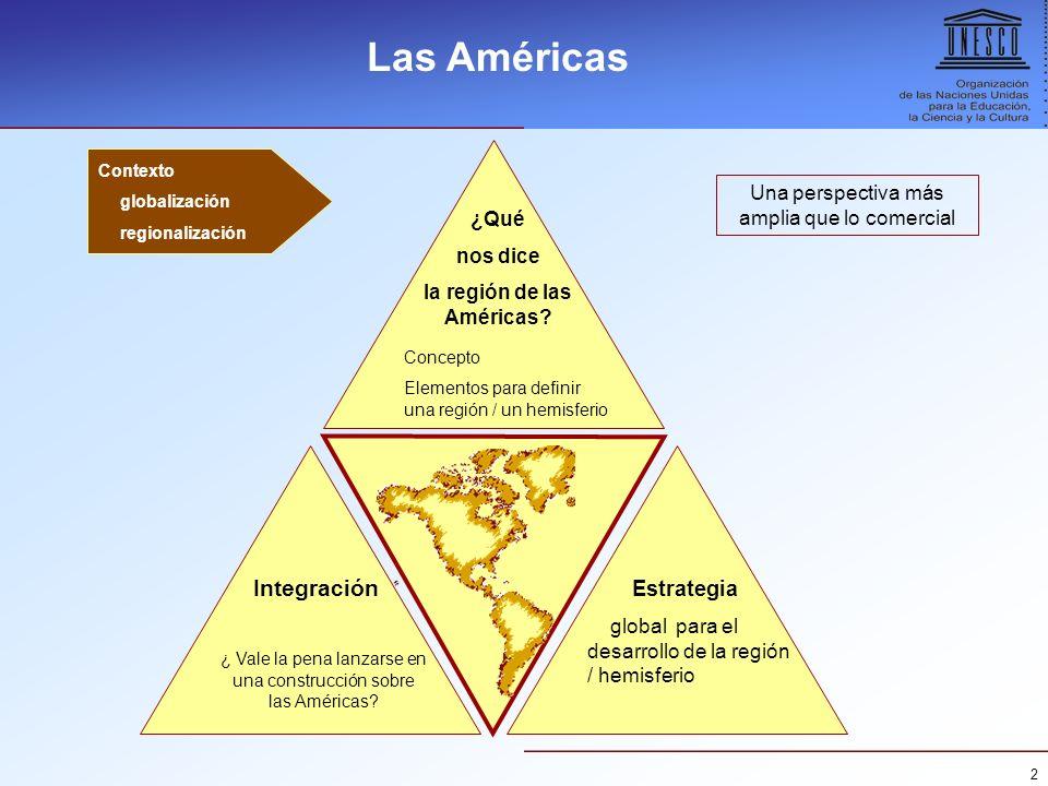 2 Una perspectiva más amplia que lo comercial Concepto Elementos para definir una región / un hemisferio ¿Qué nos dice la región de las Américas? Inte