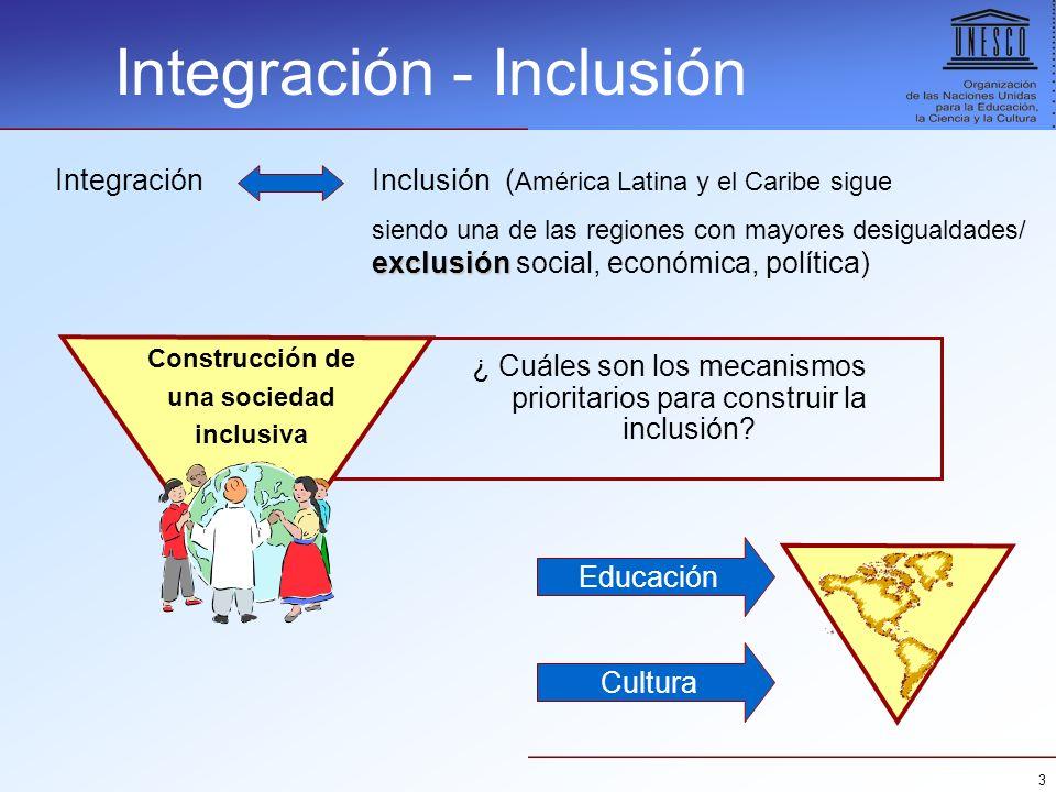 3 Integración - Inclusión ¿ Cuáles son los mecanismos prioritarios para construir la inclusión? Construcción de una sociedad inclusiva Educación Cultu