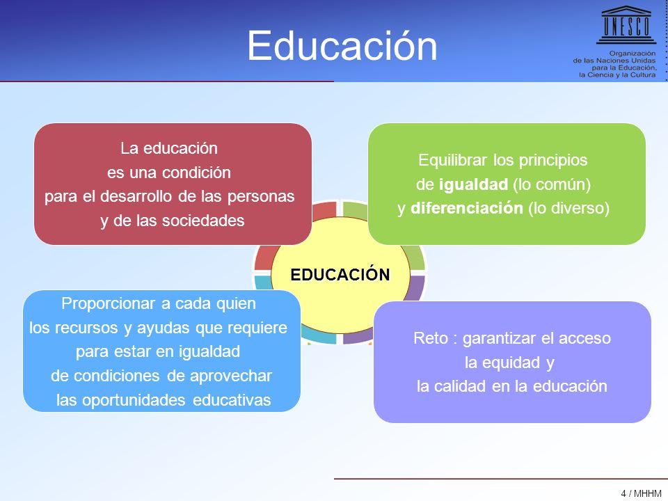 4 / MHHM Educación EDUCACIÓN Reto : garantizar el acceso la equidad y la calidad en la educación Equilibrar los principios de igualdad (lo común) y di