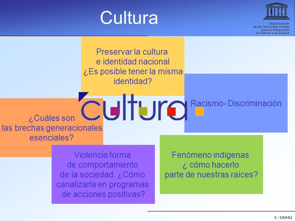 5 / MHHM Preservar la cultura e identidad nacional ¿Es posible tener la misma identidad? ¿Cuáles son las brechas generacionales esenciales? Racismo- D