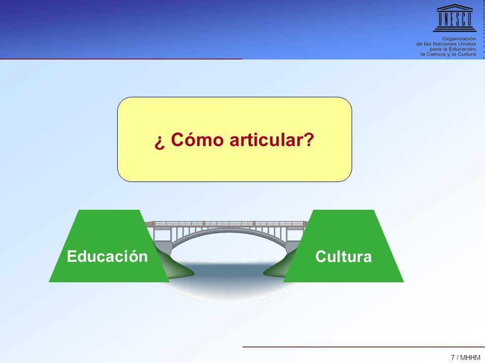 7 / MHHM ¿ Cómo articular? EducaciónCultura