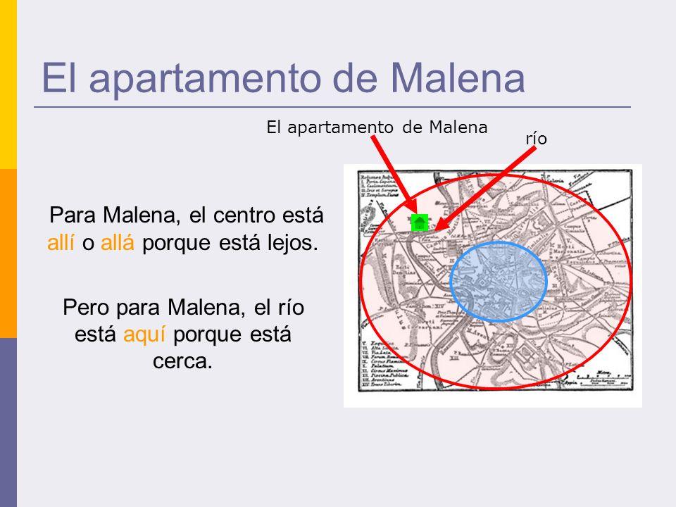 El apartamento de Malena Para Malena, el centro está allí o allá porque está lejos.