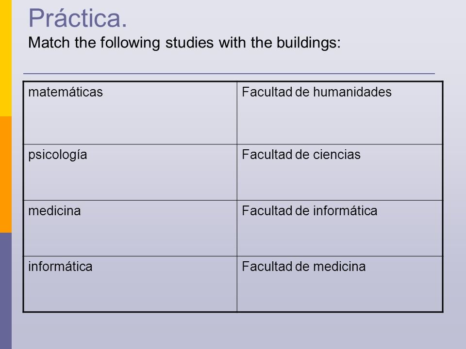 Práctica. Match the following studies with the buildings: matemáticasFacultad de humanidades psicologíaFacultad de ciencias medicinaFacultad de inform