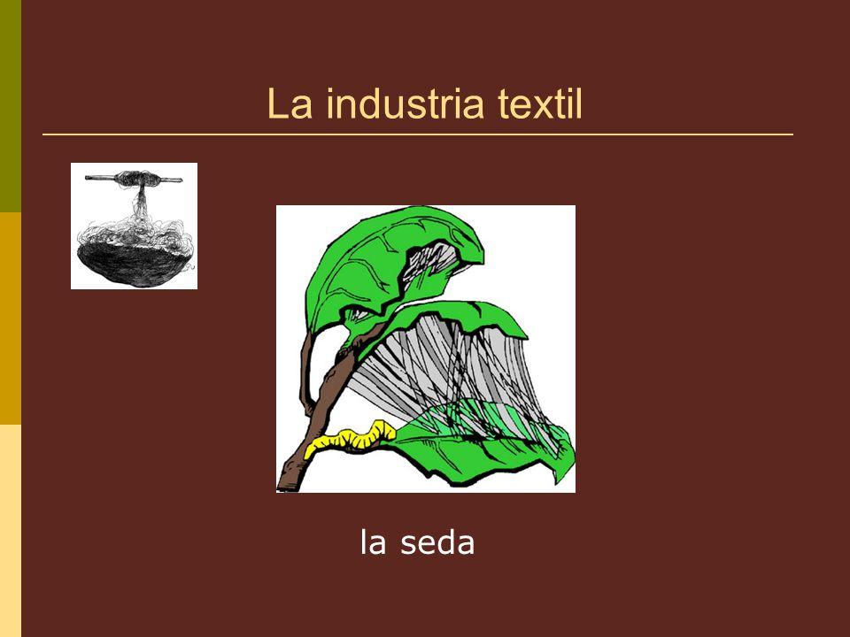 La industria textil la seda