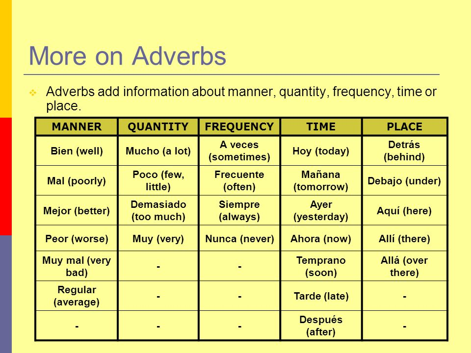 More on Adverbs Adverbs add information about manner, quantity, frequency, time or place. MANNERQUANTITYFREQUENCYTIMEPLACE Bien (well)Mucho (a lot) A