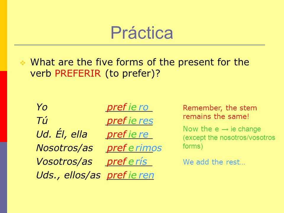 Práctica What are the five forms of the present for the verb PREFERIR (to prefer).