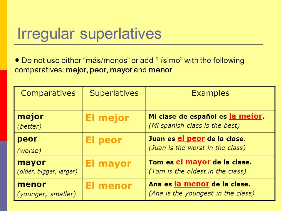 Irregular superlatives Do not use either más/menos or add -ísimo with the following comparatives: mejor, peor, mayor and menor ComparativesSuperlative