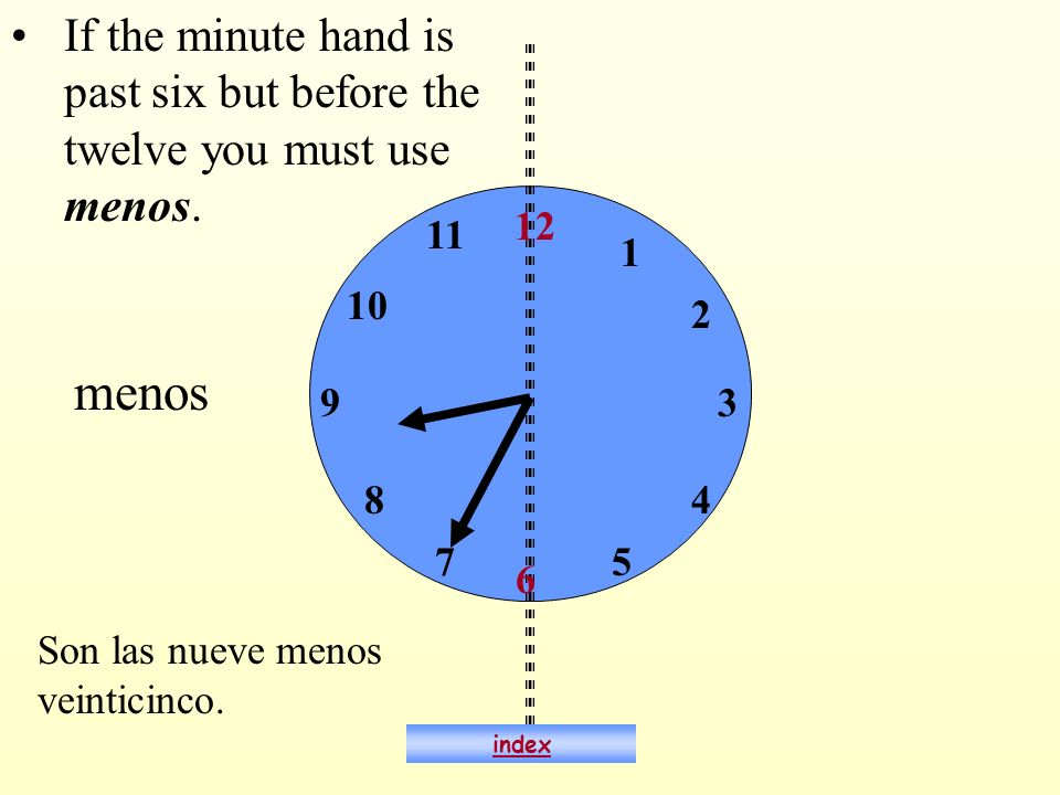 6 12 93 If the minute hand is past six but before the twelve you must use menos. menos 1 2 4 57 8 10 11 Son las nueve menos veinticinco. index