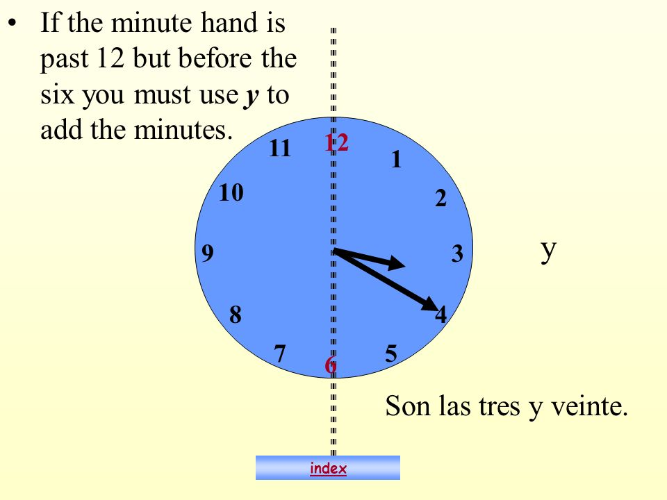 6 12 93 If the minute hand is past 12 but before the six you must use y to add the minutes.