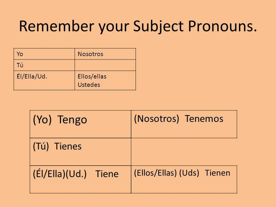 Remember your Subject Pronouns.