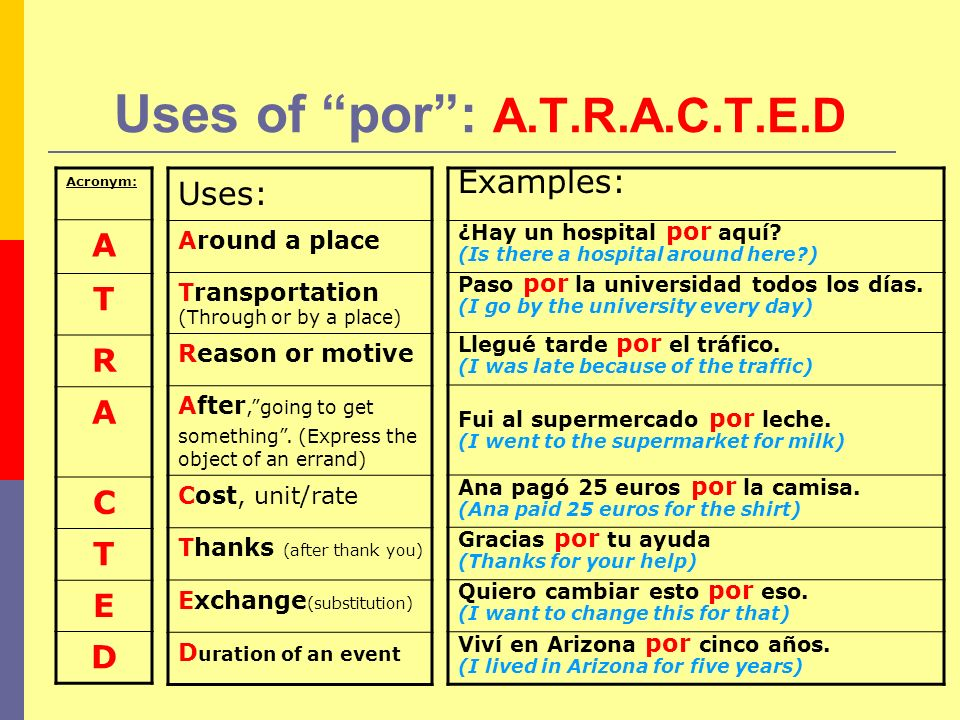 Uses of para: P.E.R.F.E.C.T Acronym: P E R F E C T Uses: Purpose: in order to (followed by an infinitive) Effect Recipient Future dates (Deadlines) Employment Comparison Toward a specific place (Destination) Examples: Yo trabajo para ganar dinero.