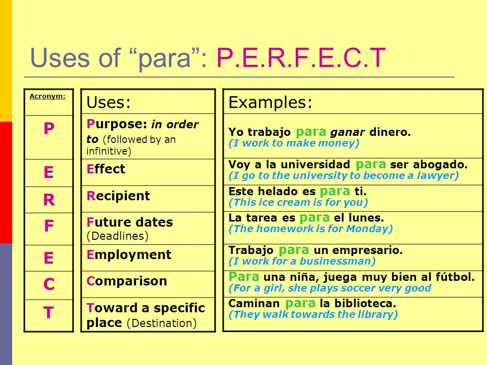 Uses of para: P.E.R.F.E.C.T Acronym: P E R F E C T Uses: Purpose: in order to (followed by an infinitive) Effect Recipient Future dates (Deadlines) Em