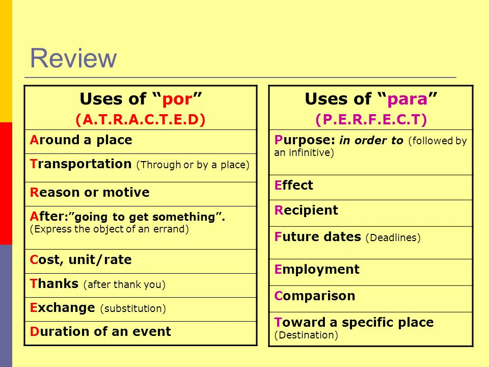 Review Uses of por (A.T.R.A.C.T.E.D) Around a place Transportation (Through or by a place) Reason or motive After :going to get something. (Express th