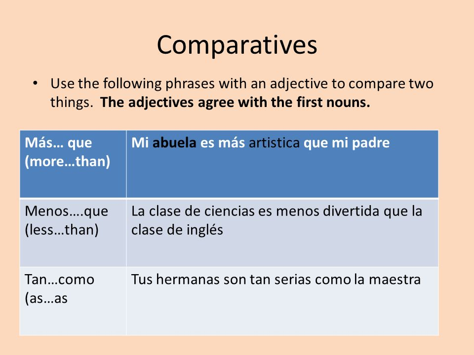 Comparatives Use the following phrases with an adjective to compare two things. The adjectives agree with the first nouns. Más… que (more…than) Mi abu