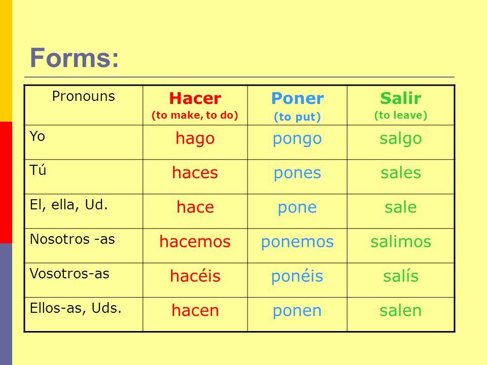 Forms: Pronouns Hacer (to make, to do) Poner (to put) Salir (to leave) Yo hagopongosalgo Tú hacesponessales El, ella, Ud. haceponesale Nosotros -as ha