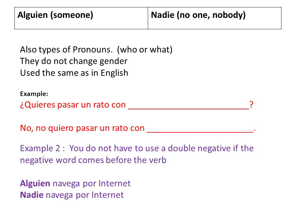 Algún/alguno(a) (Some, any)Ningún/ninguno(a) (none, not any) These do change gender according to the noun they are modifying.