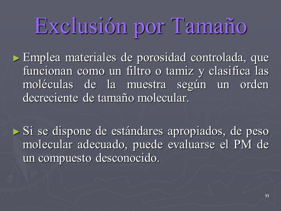 11 Exclusión por Tamaño Emplea materiales de porosidad controlada, que funcionan como un filtro o tamiz y clasifica las moléculas de la muestra según