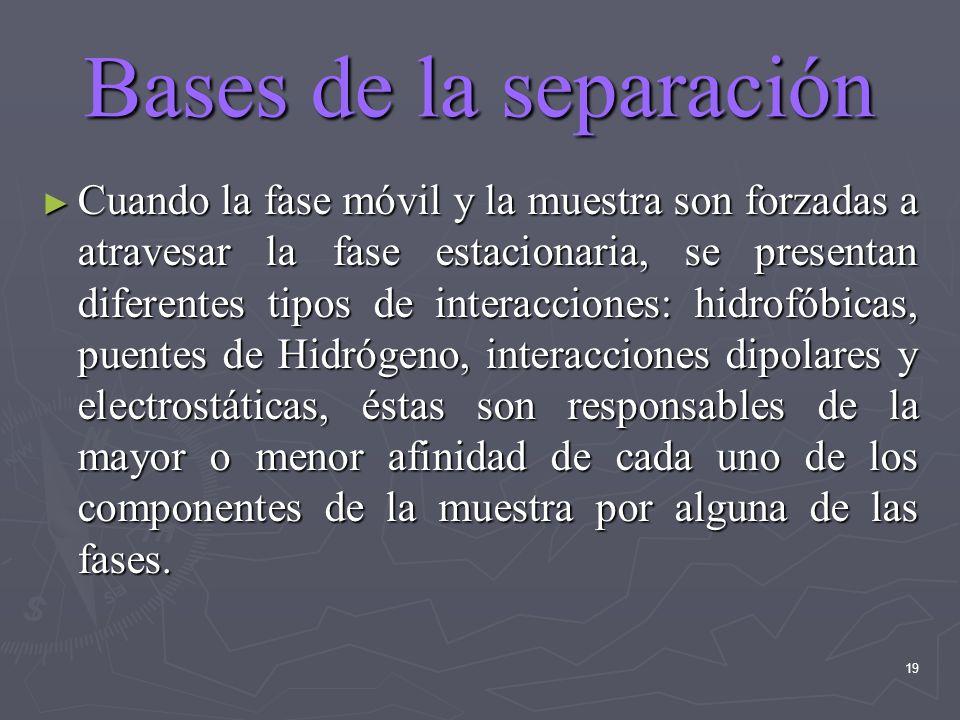 19 Bases de la separación Cuando la fase móvil y la muestra son forzadas a atravesar la fase estacionaria, se presentan diferentes tipos de interaccio
