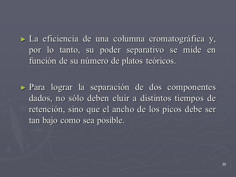 22 La eficiencia de una columna cromatográfica y, por lo tanto, su poder separativo se mide en función de su número de platos teóricos. La eficiencia