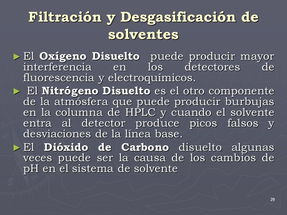 29 Filtración y Desgasificación de solventes El Oxígeno Disuelto puede producir mayor interferencia en los detectores de fluorescencia y electroquímic