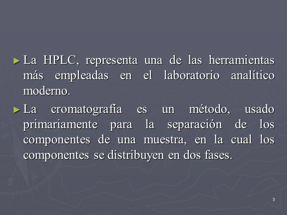 3 La HPLC, representa una de las herramientas más empleadas en el laboratorio analítico moderno. La HPLC, representa una de las herramientas más emple