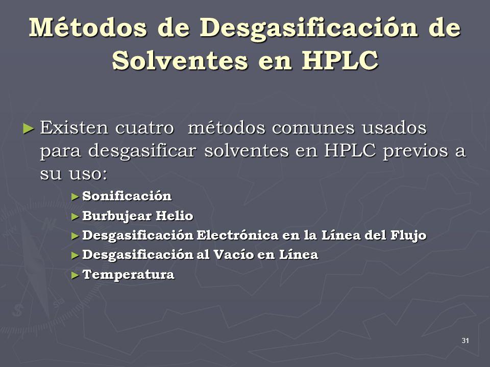 31 Métodos de Desgasificación de Solventes en HPLC Existen cuatro métodos comunes usados para desgasificar solventes en HPLC previos a su uso: Existen