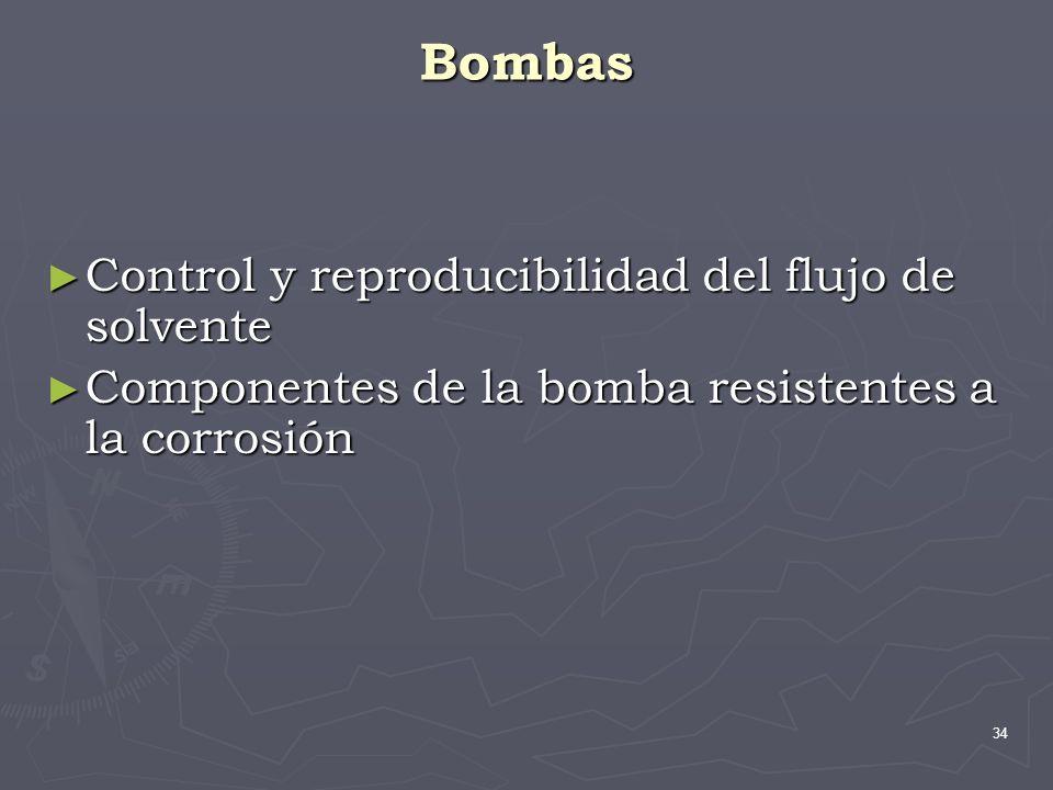 34 Bombas Control y reproducibilidad del flujo de solvente Control y reproducibilidad del flujo de solvente Componentes de la bomba resistentes a la c