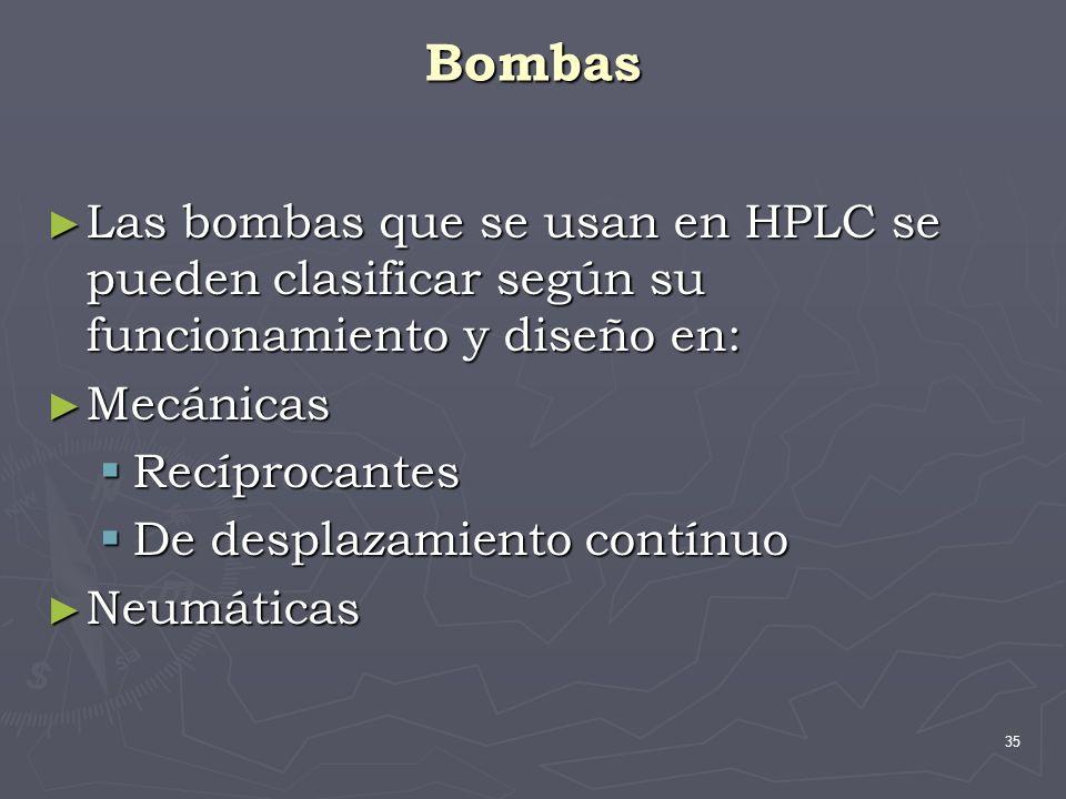 35 Las bombas que se usan en HPLC se pueden clasificar según su funcionamiento y diseño en: Las bombas que se usan en HPLC se pueden clasificar según