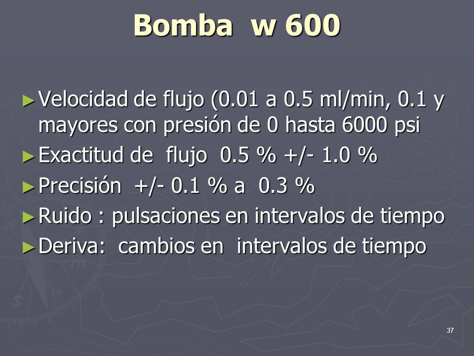 37 Velocidad de flujo (0.01 a 0.5 ml/min, 0.1 y mayores con presión de 0 hasta 6000 psi Velocidad de flujo (0.01 a 0.5 ml/min, 0.1 y mayores con presi