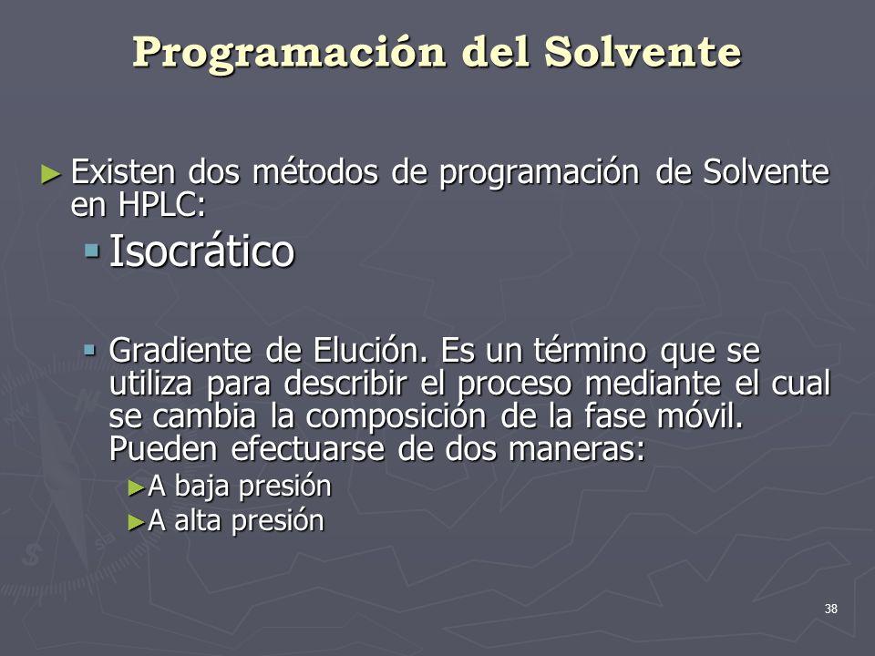 38 Programación del Solvente Existen dos métodos de programación de Solvente en HPLC: Existen dos métodos de programación de Solvente en HPLC: Isocrát