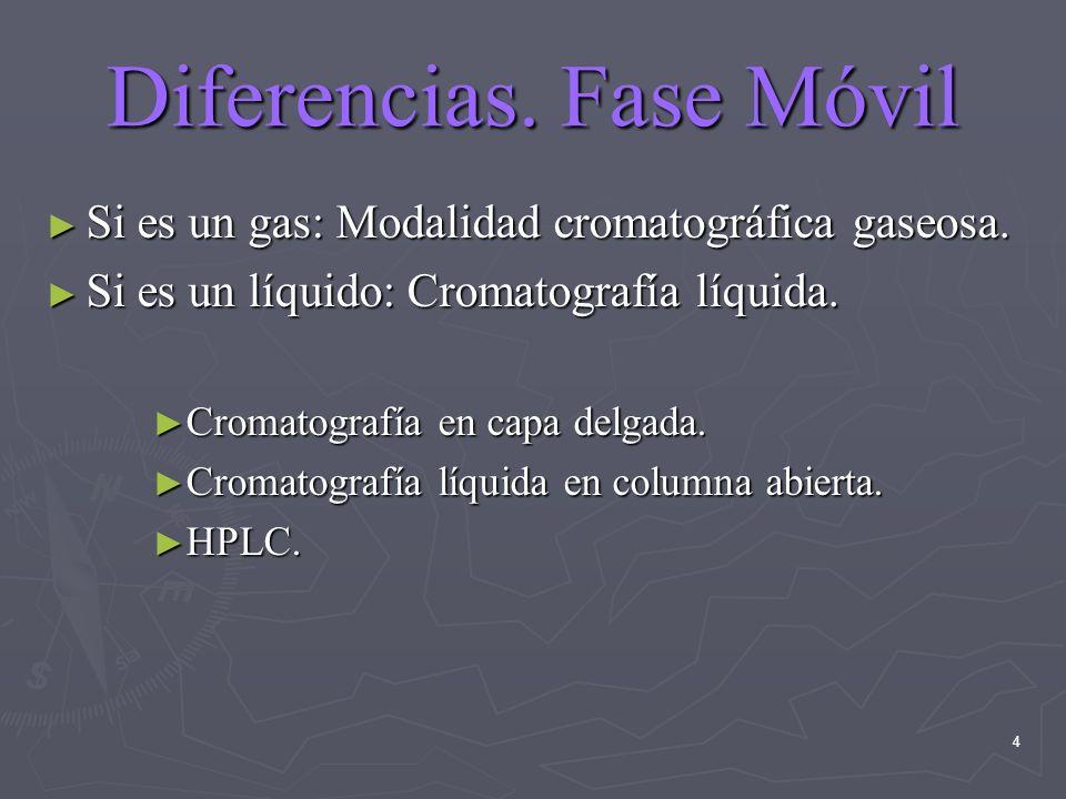 4 Diferencias. Fase Móvil Si es un gas: Modalidad cromatográfica gaseosa. Si es un gas: Modalidad cromatográfica gaseosa. Si es un líquido: Cromatogra